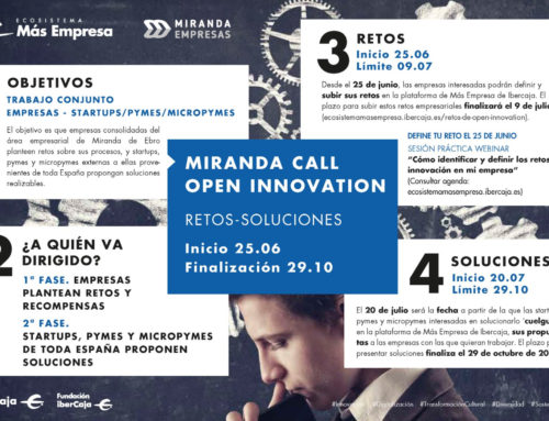 Preparación de retos de 'Miranda Call Open Innovation'