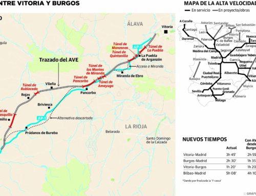 El Correo: La Alta Velocidad entrará en la estación de Miranda por dos ramales de conexión